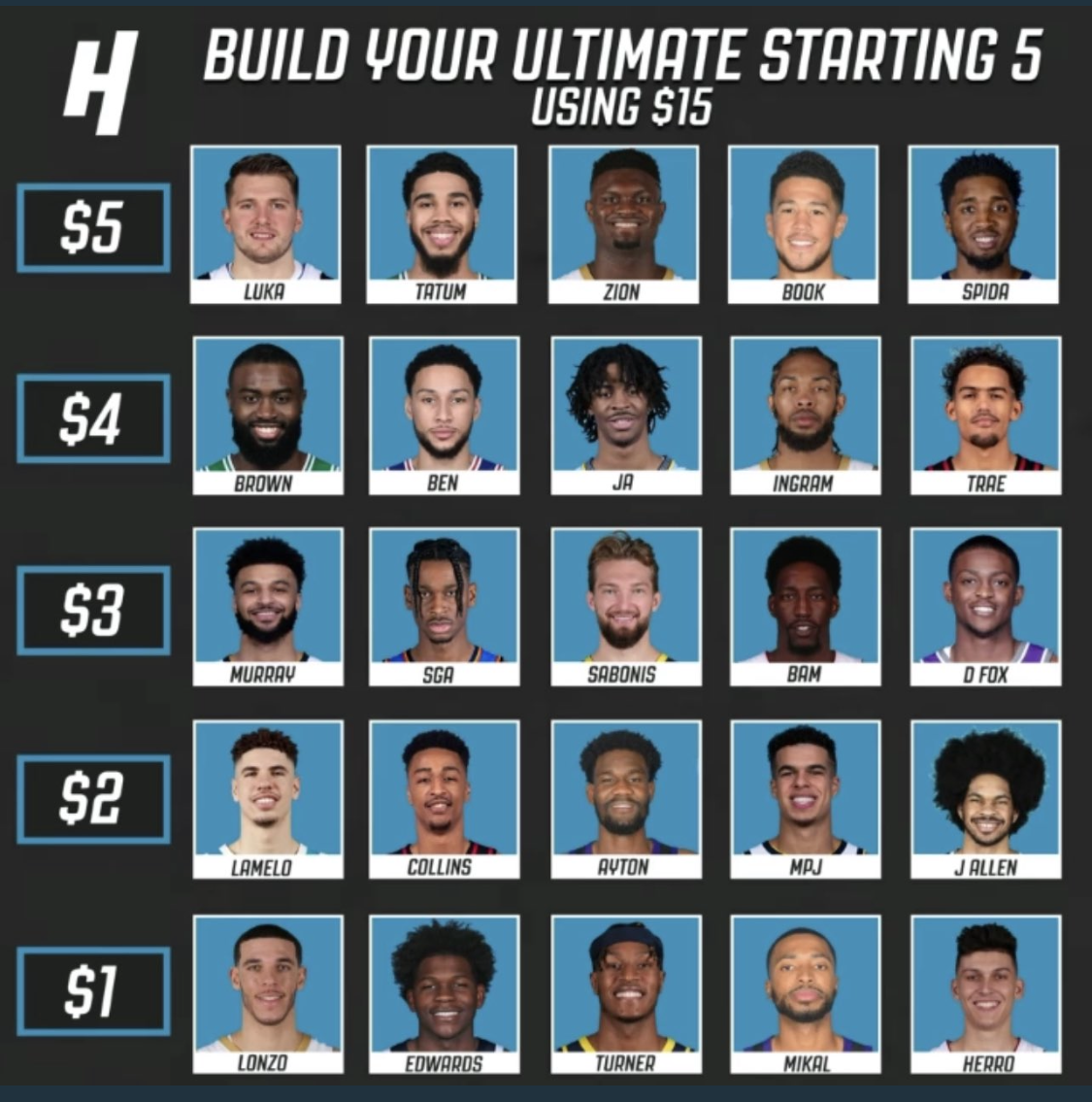 $15 NBA - Build Your Ultimate Starting 5