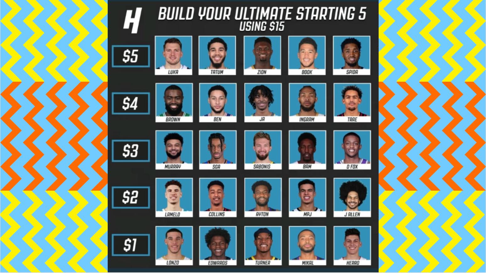 $15 NBA Draft: Young Studs