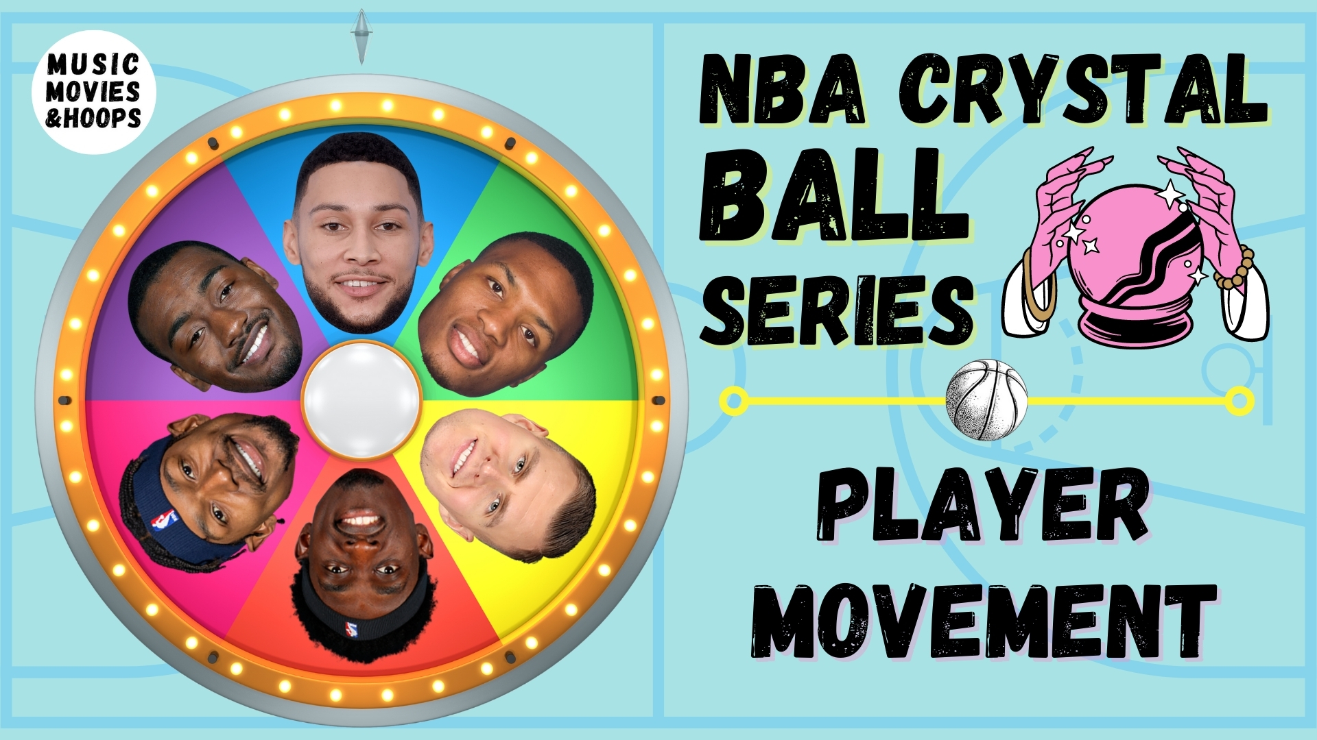 NBA Crystal Ball Series | Players Most Likely To Be Moving in 2021-2022